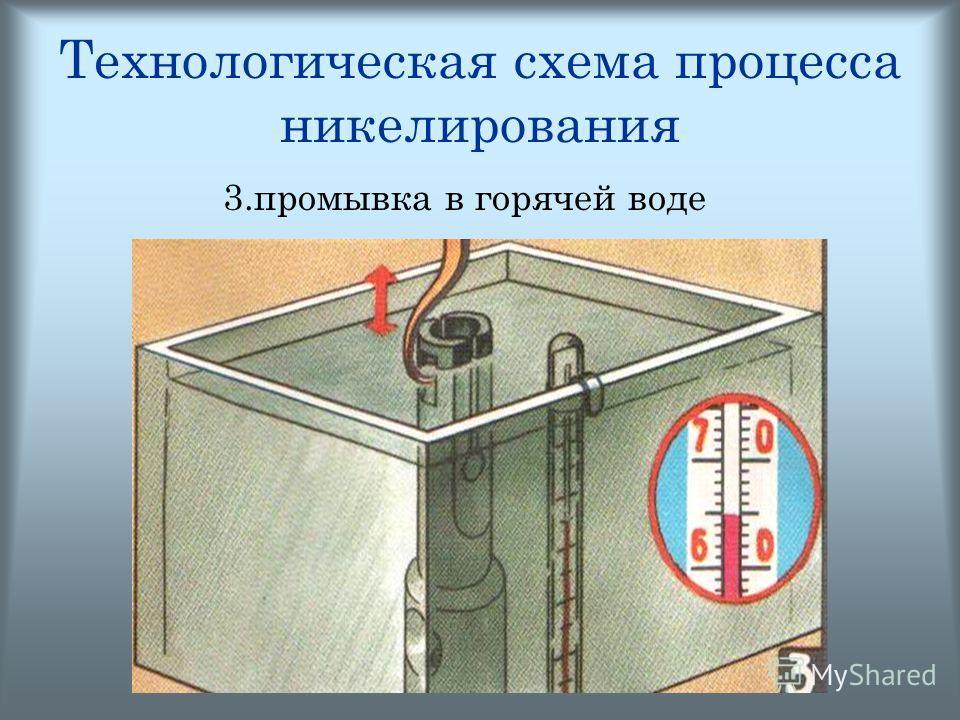 © Акимцева А.С. 2008 Технологическая схема процесса никелирования 3. промывка в горячей воде