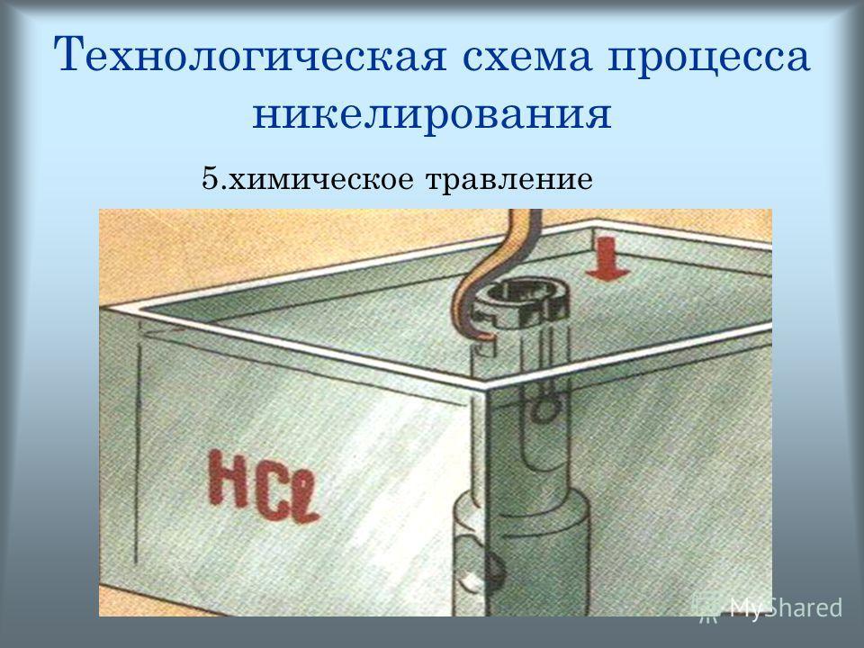 © Акимцева А.С. 2008 Технологическая схема процесса никелирования 5. химическое травление