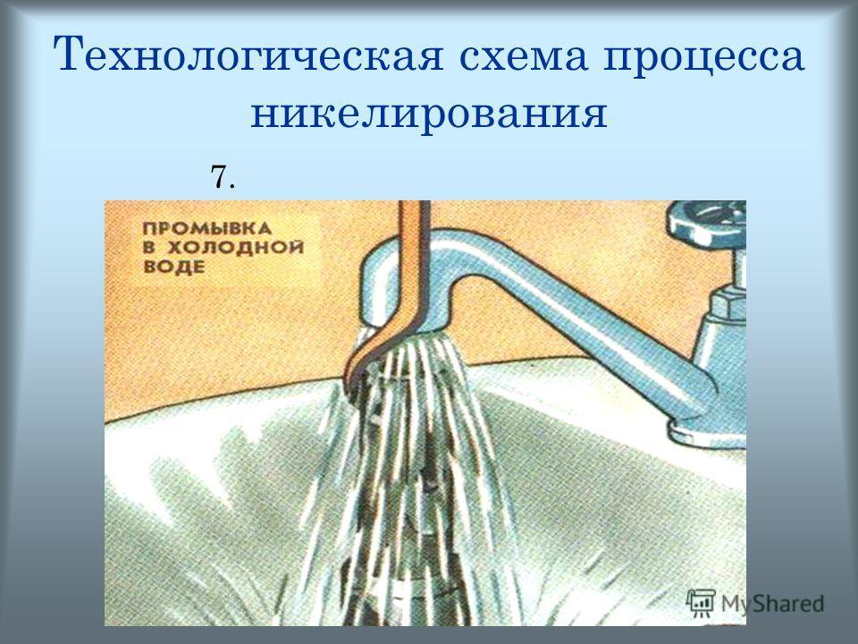 © Акимцева А.С. 2008 Технологическая схема процесса никелирования 7.