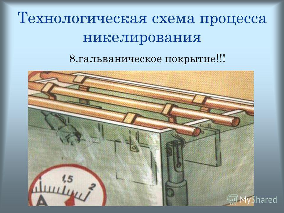 © Акимцева А.С. 2008 Технологическая схема процесса никелирования 8. гальваническое покрытие!!!