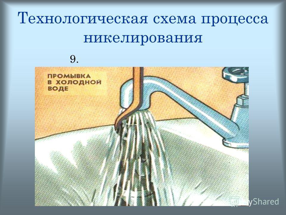 © Акимцева А.С. 2008 Технологическая схема процесса никелирования 9.