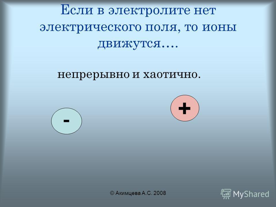 © Акимцева А.С. 2008 Если в электролите нет электрического поля, то ионы движутся…. непрерывно и хаотично. - +