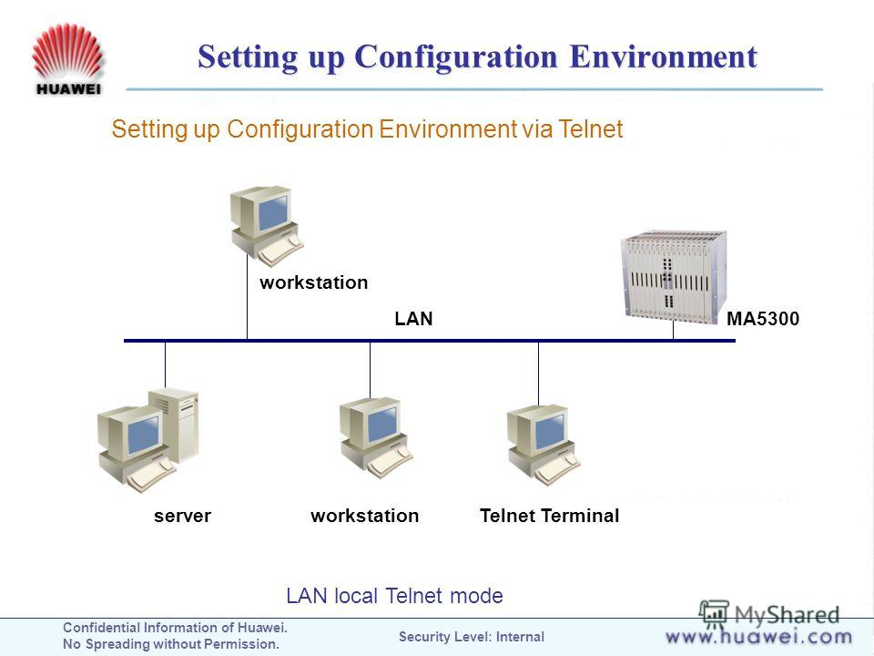 Confidential Information of Huawei. No Spreading without Permission. Security Level: Internal Setting up Configuration Environment server Telnet Terminal workstation LAN workstation MA5300 LAN local Telnet mode Setting up Configuration Environment vi
