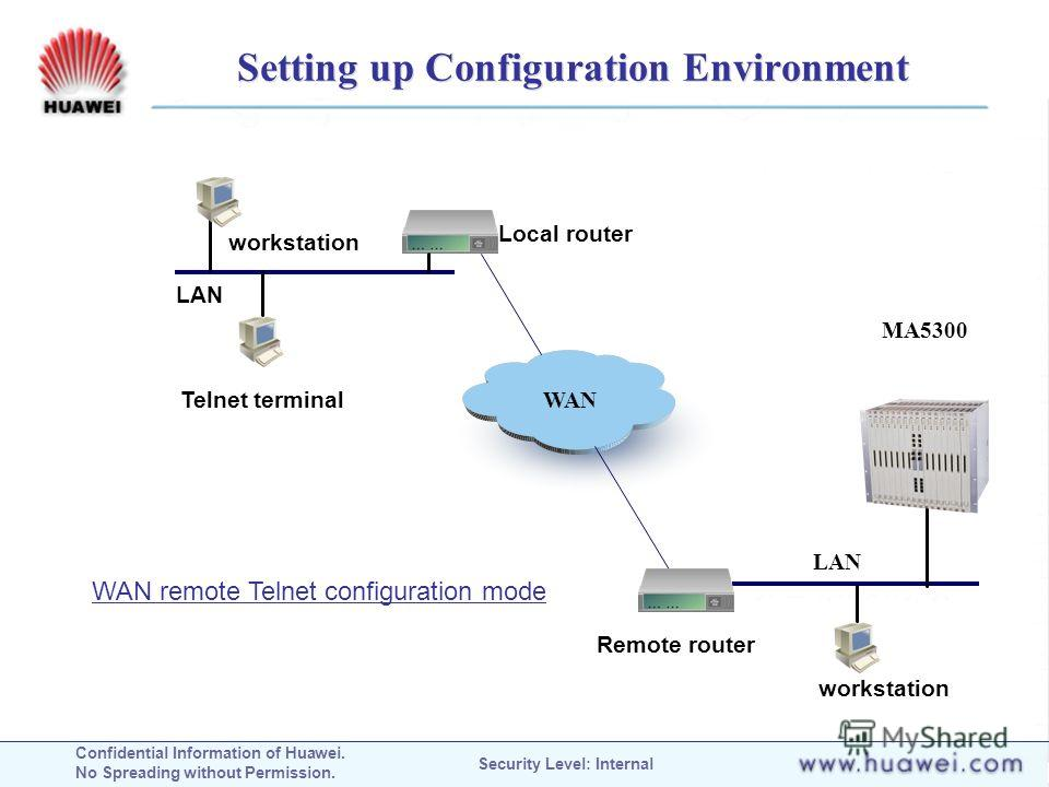Confidential Information of Huawei. No Spreading without Permission. Security Level: Internal Setting up Configuration Environment WAN LAN Remote router Local router MA5300 Telnet terminal LAN workstation WAN remote Telnet configuration mode