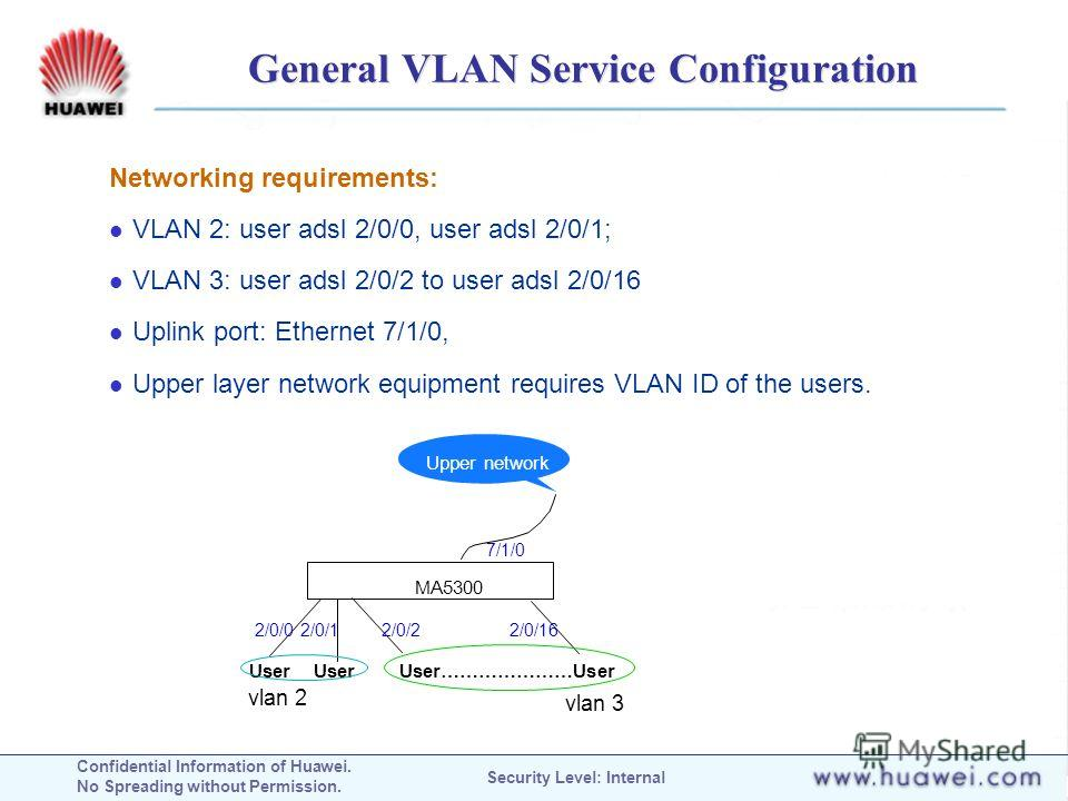 Confidential Information of Huawei. No Spreading without Permission. Security Level: Internal General VLAN Service Configuration Networking requirements: VLAN 2: user adsl 2/0/0, user adsl 2/0/1; VLAN 3: user adsl 2/0/2 to user adsl 2/0/16 Uplink por