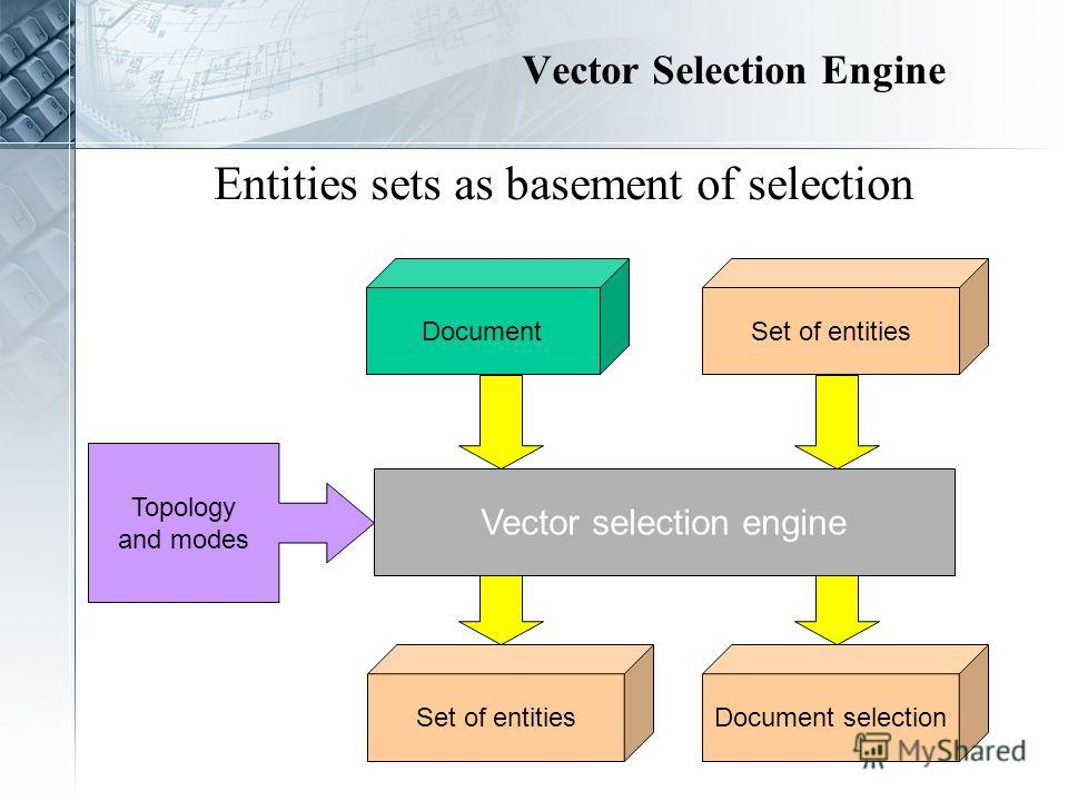Vector Selection Engine Entities sets as basement of selection DocumentSet of entities Document selection Vector selection engine Topology and modes