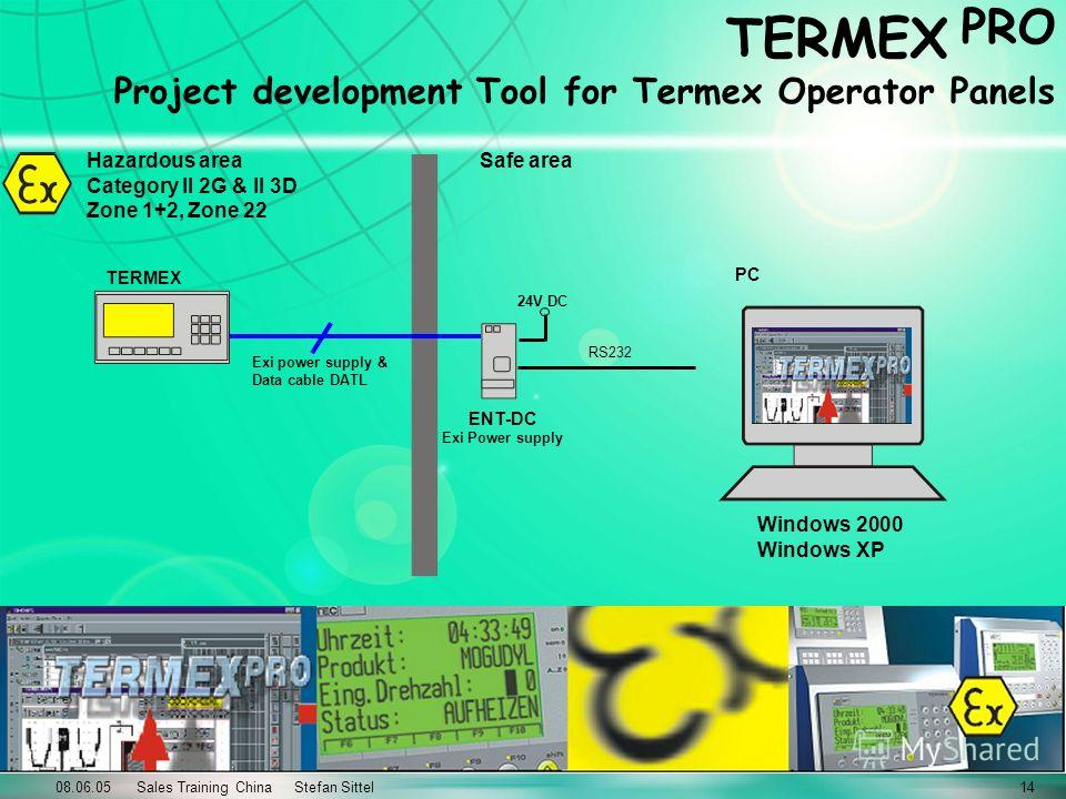 08.06.05 Sales Training China Stefan Sittel14 TERMEX PRO Project development Tool for Termex Operator Panels Hazardous area Category II 2G & II 3D Zone 1+2, Zone 22 Safe area PC Windows 2000 Windows XP ENT-DC Exi Power supply 24V DC TERMEX Exi power