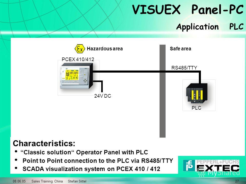 08.06.05 Sales Training China Stefan Sittel27 VISUEX Panel-PC Application PLC RS485/TTY 24V DC Hazardous areaSafe area PLC PCEX 410/412 Point to Point connection to the PLC via RS485/TTY SCADA visualization system on PCEX 410 / 412 Classic solution O