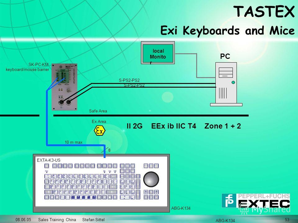 08.06.05 Sales Training China Stefan Sittel53 TASTEX Exi Keyboards and Mice 10 m max Ex Area Safe Area PC local Monito r 8 SK-PC-KM keyboard/mouse barrier ABG-K134 EXTA-K3-US S-PS2-PS2 II 2G EEx ib IIC T4 Zone 1 + 2 S-PS2-PS2 ABG-K134