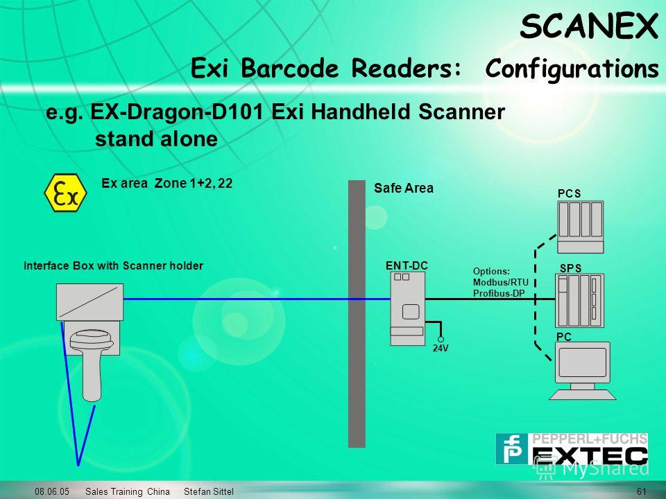 08.06.05 Sales Training China Stefan Sittel61 SCANEX Exi Barcode Readers: Configurations e.g. EX-Dragon-D101 Exi Handheld Scanner stand alone ENT-DC Safe Area Ex area Zone 1+2, 22 Options: Modbus/RTU Profibus-DP 24V Interface Box with Scanner holder