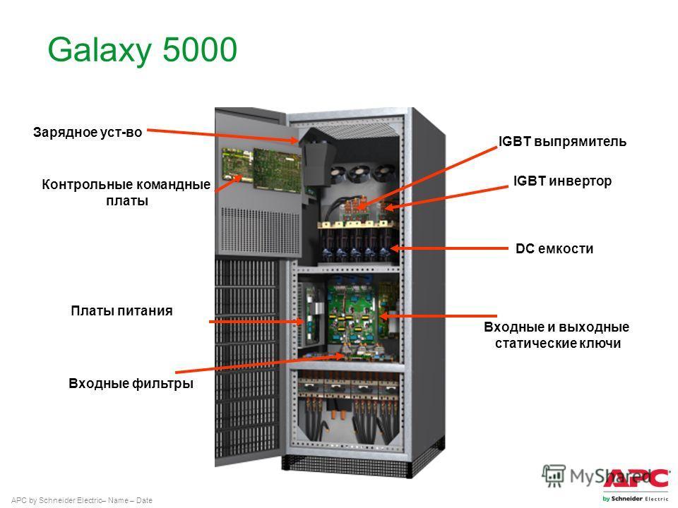 APC by Schneider Electric– Name – Date Платы питания Зарядное уст-во Контрольные командные платы Входные фильтры IGBT выпрямитель IGBT инвертор DC емкости Входные и выходные статические ключи Galaxy 5000