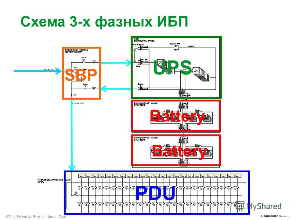 APC by Schneider Electric– Name – Date Схема 3-х фазных ИБП SBP UPS Battery PDU
