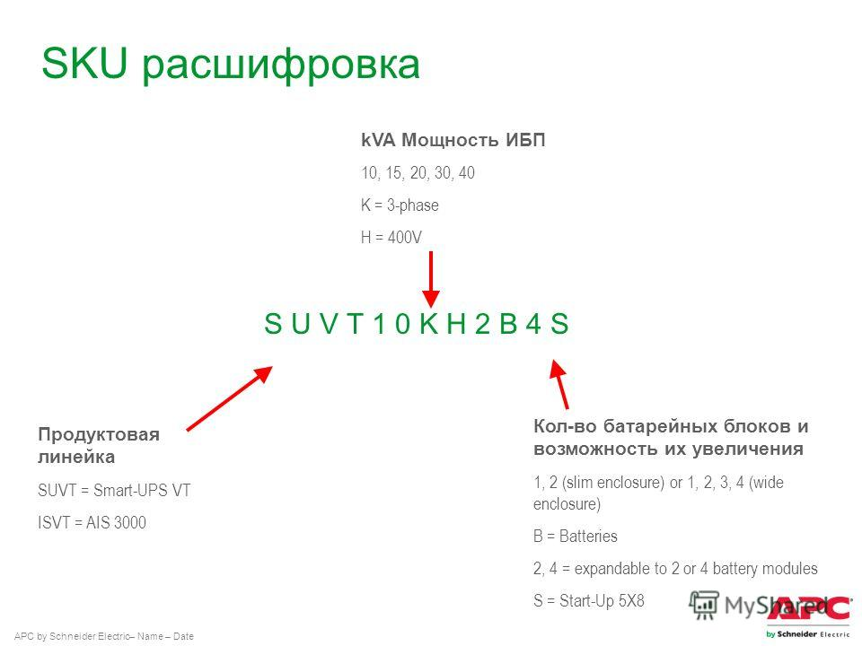 APC by Schneider Electric– Name – Date SKU расшифровка S U V T 1 0 K H 2 B 4 S Кол-во батарейных блоков и возможность их увеличения 1, 2 (slim enclosure) or 1, 2, 3, 4 (wide enclosure) B = Batteries 2, 4 = expandable to 2 or 4 battery modules S = Sta