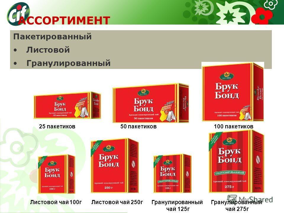 АССОРТИМЕНТ Пакетированный Листовой Гранулированный 25 пакетиков 50 пакетиков 100 пакетиков Листовой чай 100 г Листовой чай 250 г Гранулированный Гранулированный чай 125 г чай 275 г