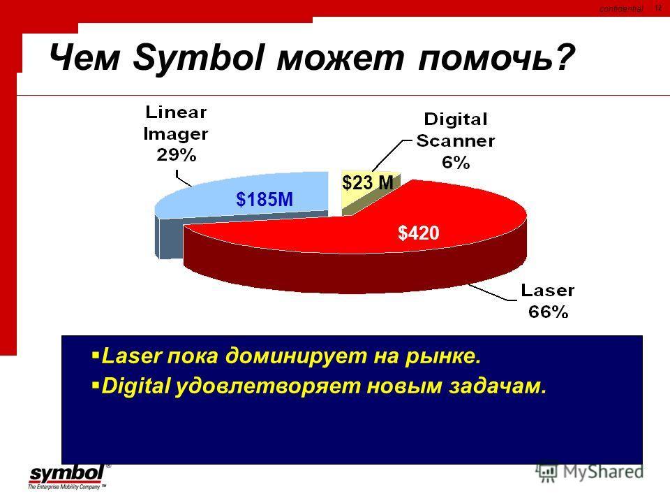 confidential 12 Чем Symbol может помочь? $23 M $185M $420 Laser пока доминирует на рынке. Digital удовлетворяет новым задачам.