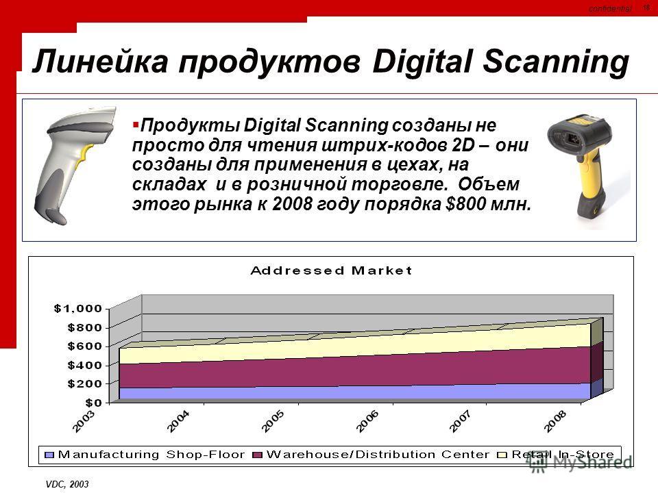 confidential 18 Линейка продуктов Digital Scanning Продукты Digital Scanning созданы не просто для чтения штрих-кодов 2D – они созданы для применения в цехах, на складах и в розничной торговле. Объем этого рынка к 2008 году порядка $800 млн. VDC, 200