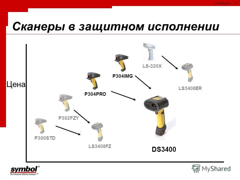 confidential 33 Сканеры в защитном исполнении P302FZY P304IMG P300STD LS-320X P304PRO LS3408ER DS3400 LS3408FZ Цена
