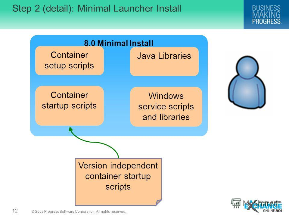 © 2009 Progress Software Corporation. All rights reserved. 8.0 Minimal Install 12 Step 2 (detail): Minimal Launcher Install Version independent container startup scripts Container setup scripts Windows service scripts and libraries Container startup