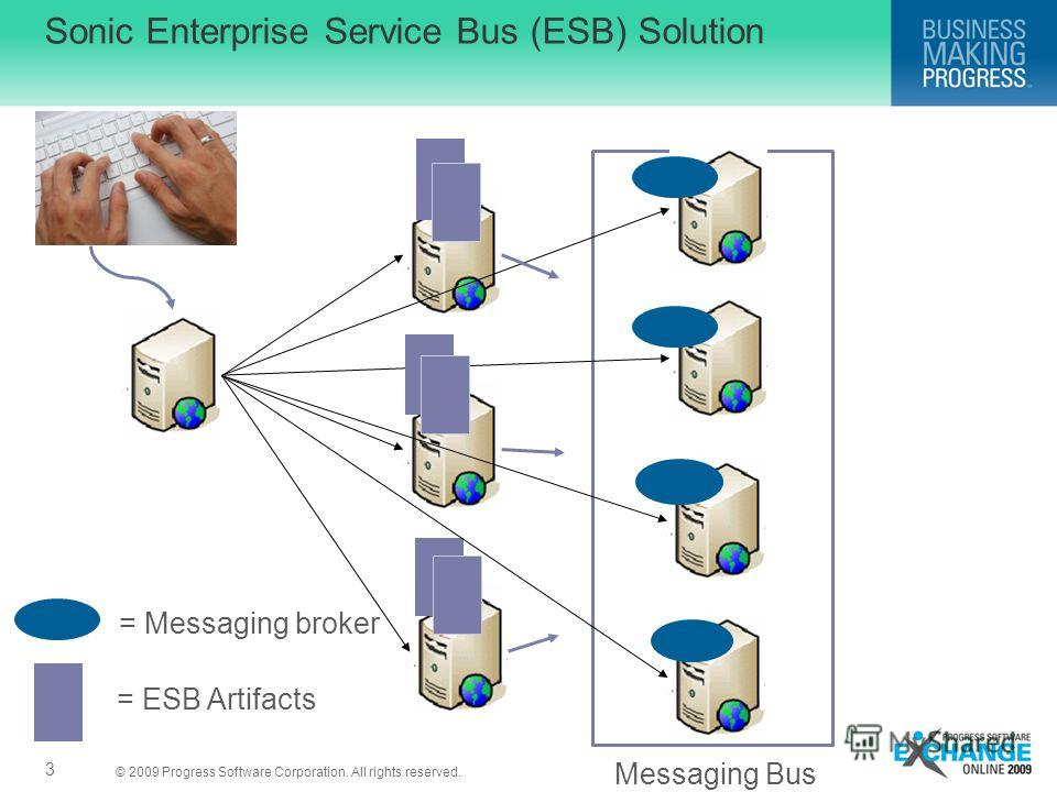 © 2009 Progress Software Corporation. All rights reserved. Sonic Enterprise Service Bus (ESB) Solution 3 = Messaging broker = ESB Artifacts Messaging Bus