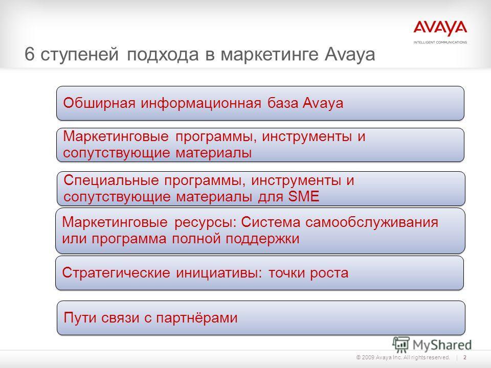 © 2009 Avaya Inc. All rights reserved.2 Обширная информационная база Avaya 6 ступеней подхода в маркетинге Avaya Маркетинговые программы, инструменты и сопутствующие материалы Специальные программы, инструменты и сопутствующие материалы для SME Марке
