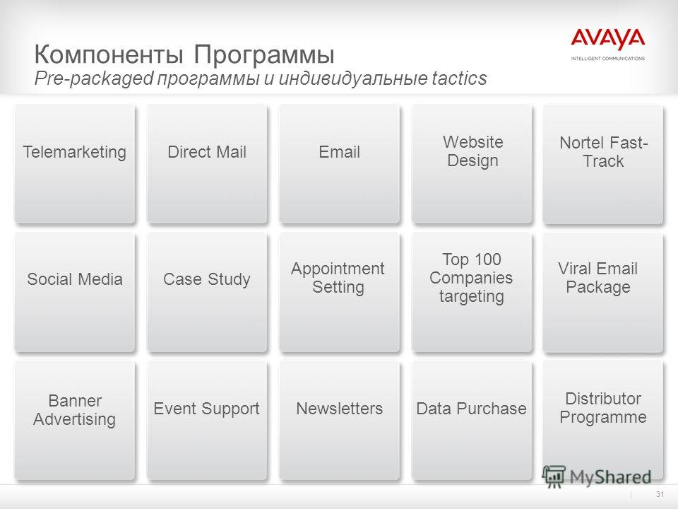 31 Компоненты Программы Pre-packaged программы и индивидуальные tactics TelemarketingDirect MailEmail Website Design Social MediaCase Study Appointment Setting Top 100 Companies targeting Banner Advertising Event SupportNewslettersData Purchase Norte