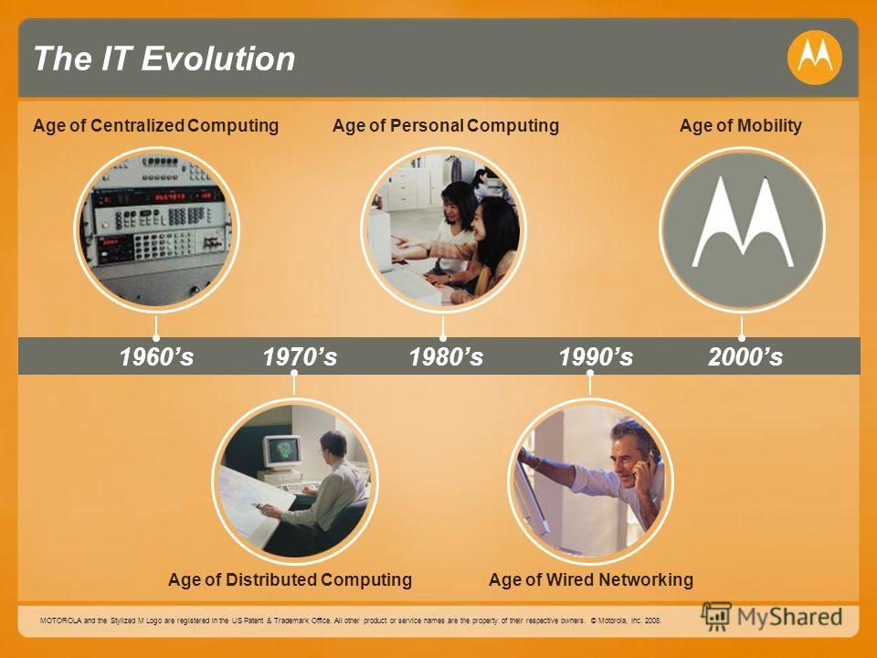 MOTOROLA and the Stylized M Logo are registered in the US Patent & Trademark Office. All other product or service names are the property of their respective owners. © Motorola, Inc. 2008. The IT Evolution Age of Distributed Computing Age of Personal