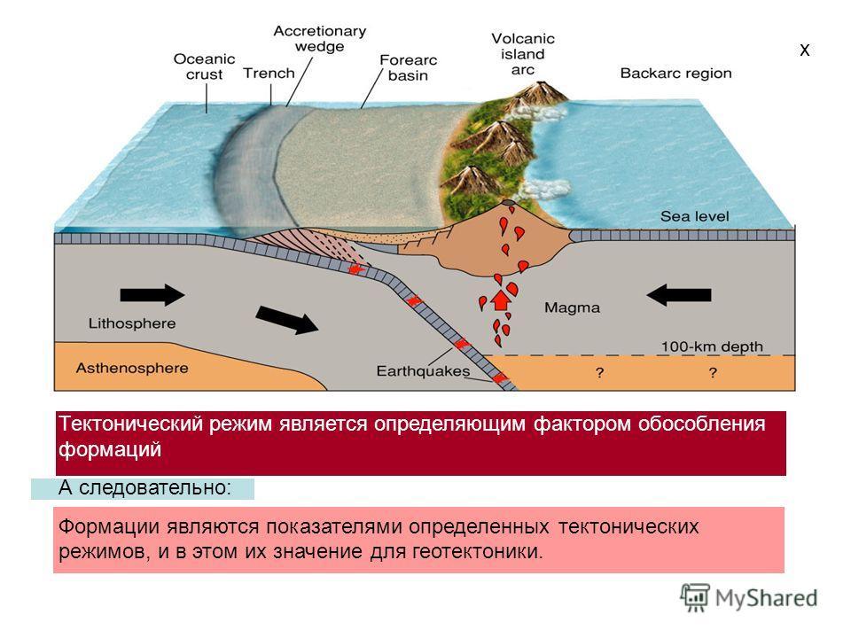 Осадочная формация (ли то формация) - это комплекс фаций (генетических типов). Но если облик фации (генетического типа) определяется физико- географической обстановкой ее образования, то основным фактором обособления формаций служит тектонический реж