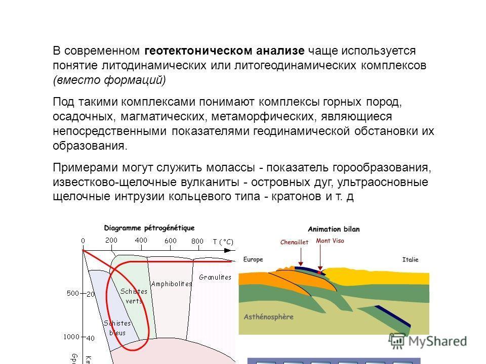 В современном геотектоническом анализе чаще используется понятие литодинамических или литогеодинамических комплексов (вместо формаций) Под такими комплексами понимают комплексы горных пород, осадочных, магматических, метаморфических, являющиеся непос