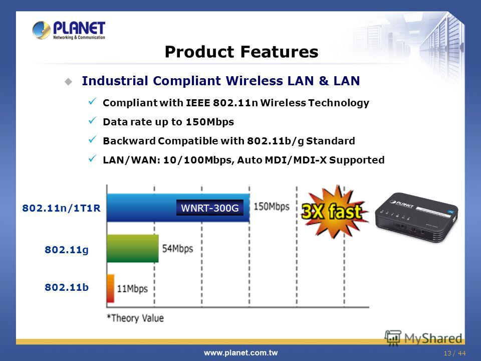 13 / 44 Industrial Compliant Wireless LAN & LAN Compliant with IEEE 802.11n Wireless Technology Data rate up to 150Mbps Backward Compatible with 802.11b/g Standard LAN/WAN: 10/100Mbps, Auto MDI/MDI-X Supported Product Features 802.11b 802.11g 802.11n