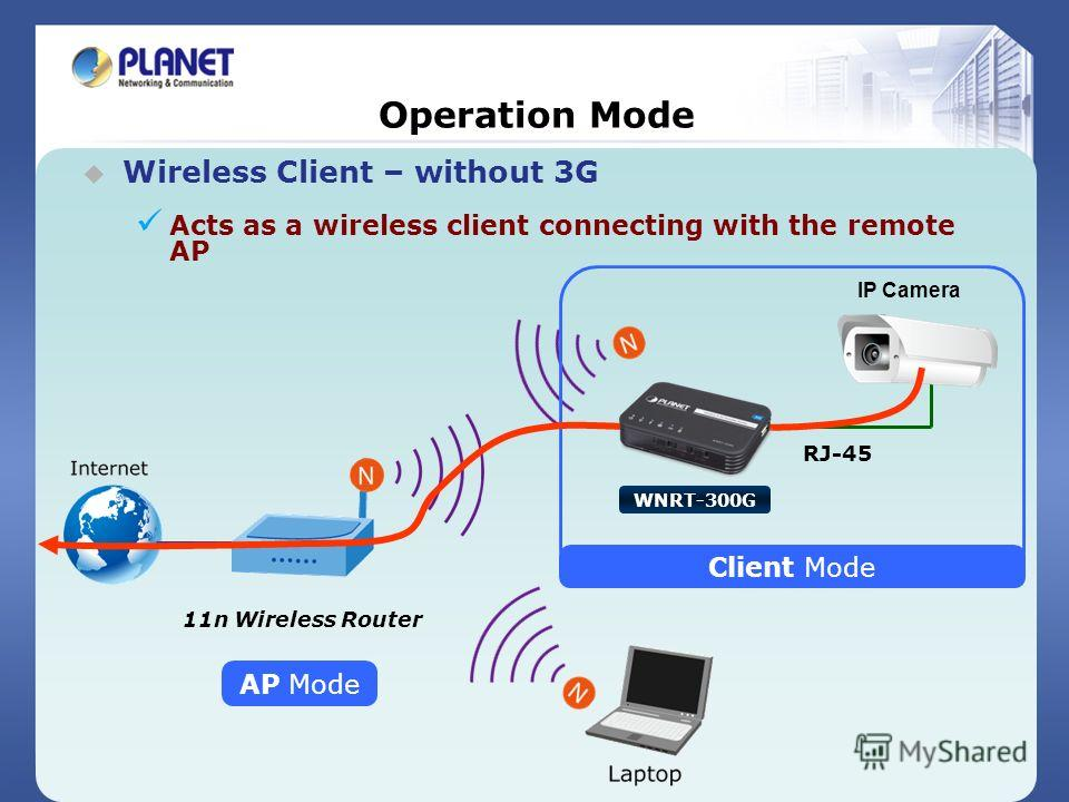 25 / 44 Operation Mode Wireless Client – without 3G Acts as a wireless client connecting with the remote AP Client Mode 11n Wireless Router RJ-45 IP Camera AP Mode WNRT-300G