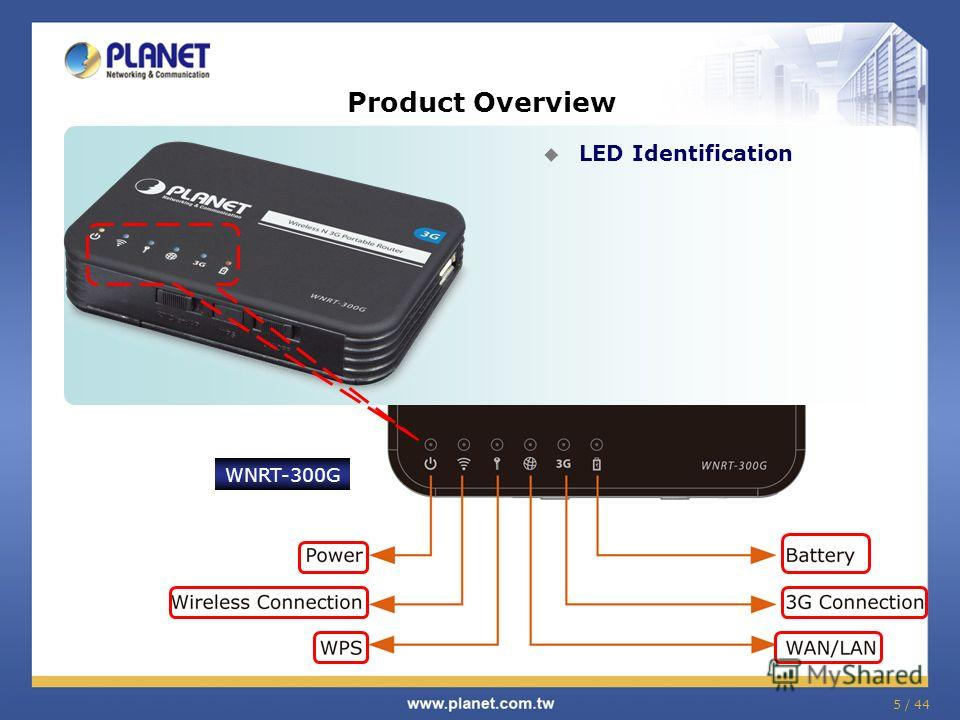 5 / 44 Product Overview LED Identification WNRT-300G