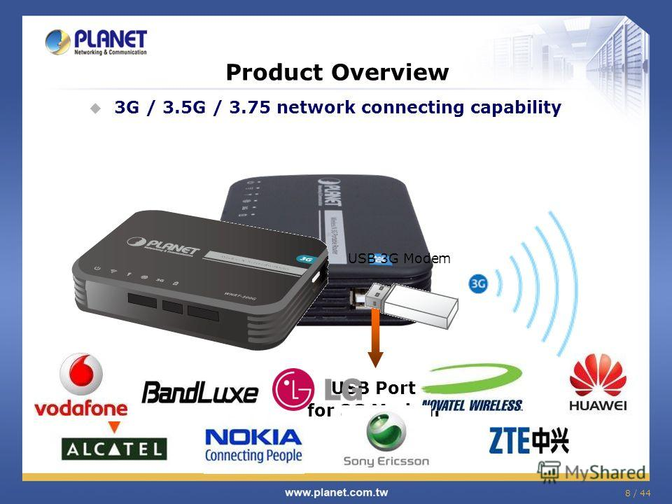 Product Overview 8 / 44 USB Port for 3G Modem USB 3G Modem 3G / 3.5G / 3.75 network connecting capability