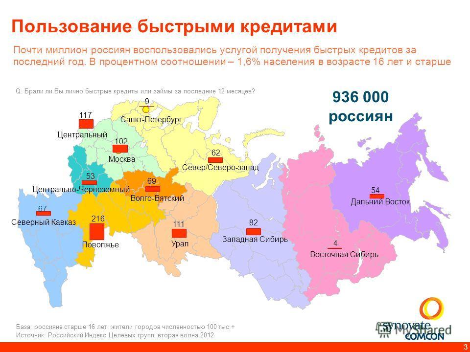 3 Пользование быстрыми кредитами Почти миллион россиян воспользовались услугой получения быстрых кредитов за последний год. В процентном соотношении – 1,6% населения в возрасте 16 лет и старше Q. Брали ли Вы лично быстрые кредиты или займы за последн