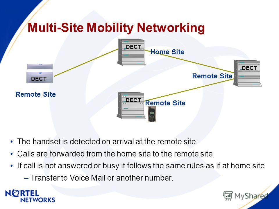 Multi-Site Mobility Networking DECT Home Site DECT Remote Site DECT Remote Site The handset is detected on arrival at the remote site Calls are forwarded from the home site to the remote site If call is not answered or busy it follows the same rules