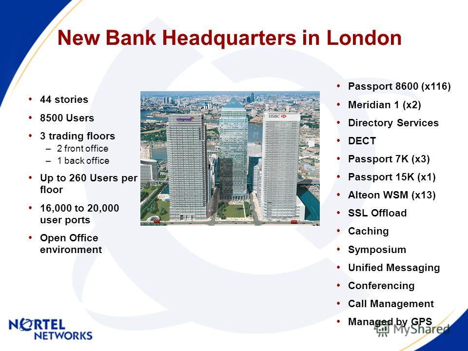 New Bank Headquarters in London 44 stories 8500 Users 3 trading floors –2 front office –1 back office Up to 260 Users per floor 16,000 to 20,000 user ports Open Office environment Passport 8600 (x116) Meridian 1 (x2) Directory Services DECT Passport