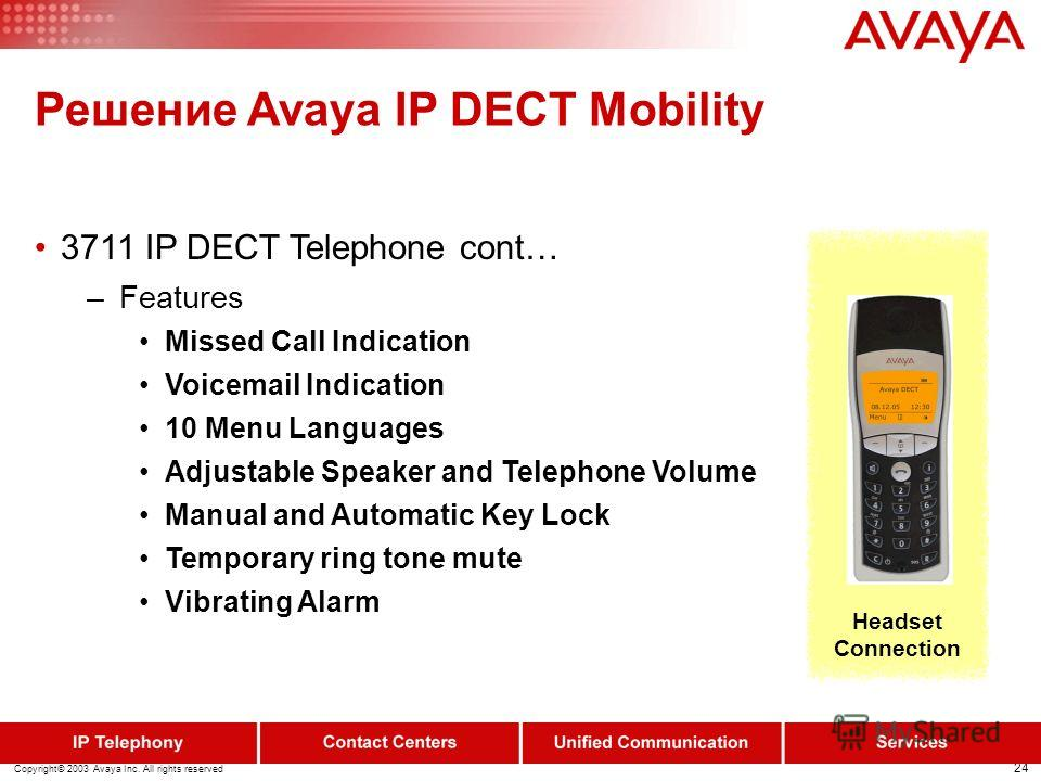 23 Copyright© 2003 Avaya Inc. All rights reserved Решение Avaya IP DECT Mobility 3711 IP DECT Telephone –Features Basic Speaker Phone Illuminated Display (amber) 100x Phone Book Entry Mute 60x Ring Tones –Different Ring Tones for Internal / External