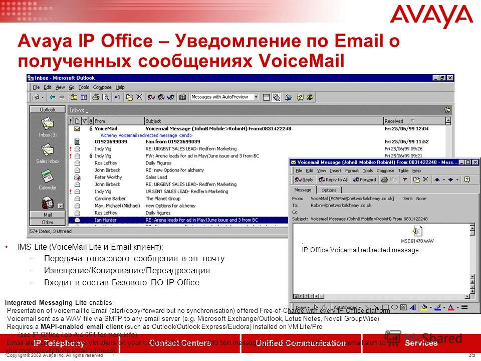 34 Copyright© 2003 Avaya Inc. All rights reserved SoftConsole: возможности Shows multiple calls waiting. Users can pick up personal calls or monitored group calls based on Caller ID/name Huntgroup queues allows users to pick up monitored group calls