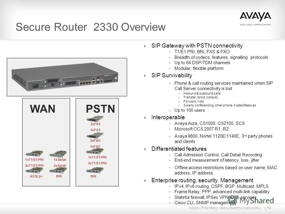 Avaya – Proprietary. Use pursuant to Avaya policy.13 WAN Secure Router 2330 Overview 1xT1/E1/PRI 2xT1/E1/PRI ADSL2+ 1xSerial 2xSerial 1xT1/E1/PRI 2xT1/E1/PRI PSTN BRI 2xFXS 4xFXS 2xFXO 4xFXO BRI SIP Gateway with PSTN connectivity T1/E1 PRI, BRI, FXS