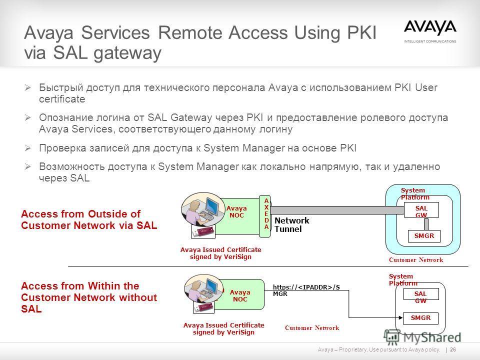 Avaya – Proprietary. Use pursuant to Avaya policy. Avaya Services Remote Access Using PKI via SAL gateway Быстрый доступ для технического персонала Avaya с использованием PKI User certificate Опознание логина от SAL Gateway через PKI и предоставление