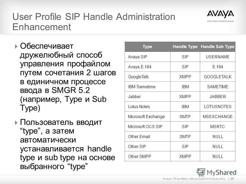 Avaya – Proprietary. Use pursuant to Avaya policy. User Profile SIP Handle Administration Enhancement Обеспечивает дружелюбный способ управления профайлом путем сочетания 2 шагов в единичном процессе ввода в SMGR 5.2 (например, Type и Sub Type) Польз