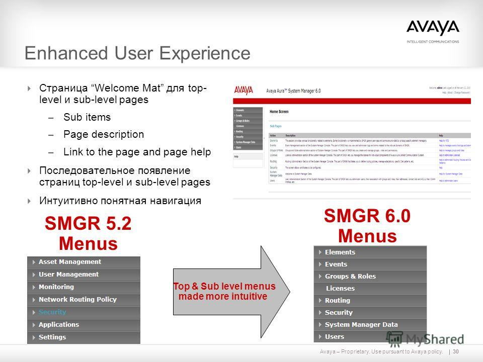 Avaya – Proprietary. Use pursuant to Avaya policy. Enhanced User Experience Страница Welcome Mat для top- level и sub-level pages – Sub items – Page description – Link to the page and page help Последовательное появление страниц top-level и sub-level