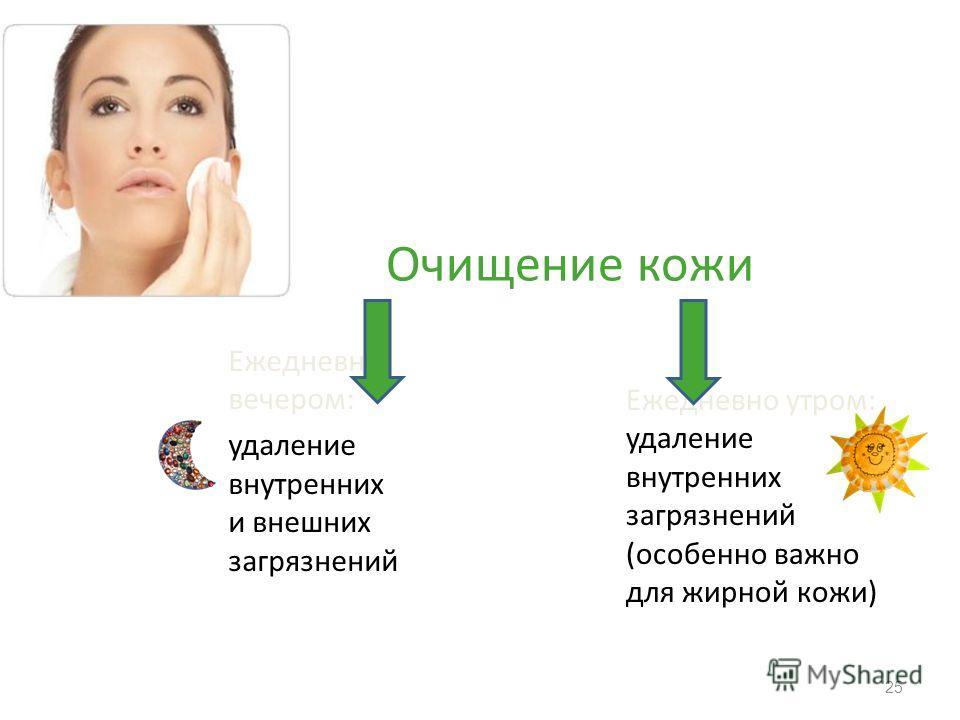 Очищение кожи Ежедневно вечером: удаление внутренних и внешних загрязнений Ежедневно утром: удаление внутренних загрязнений (особенно важно для жирной кожи) 25