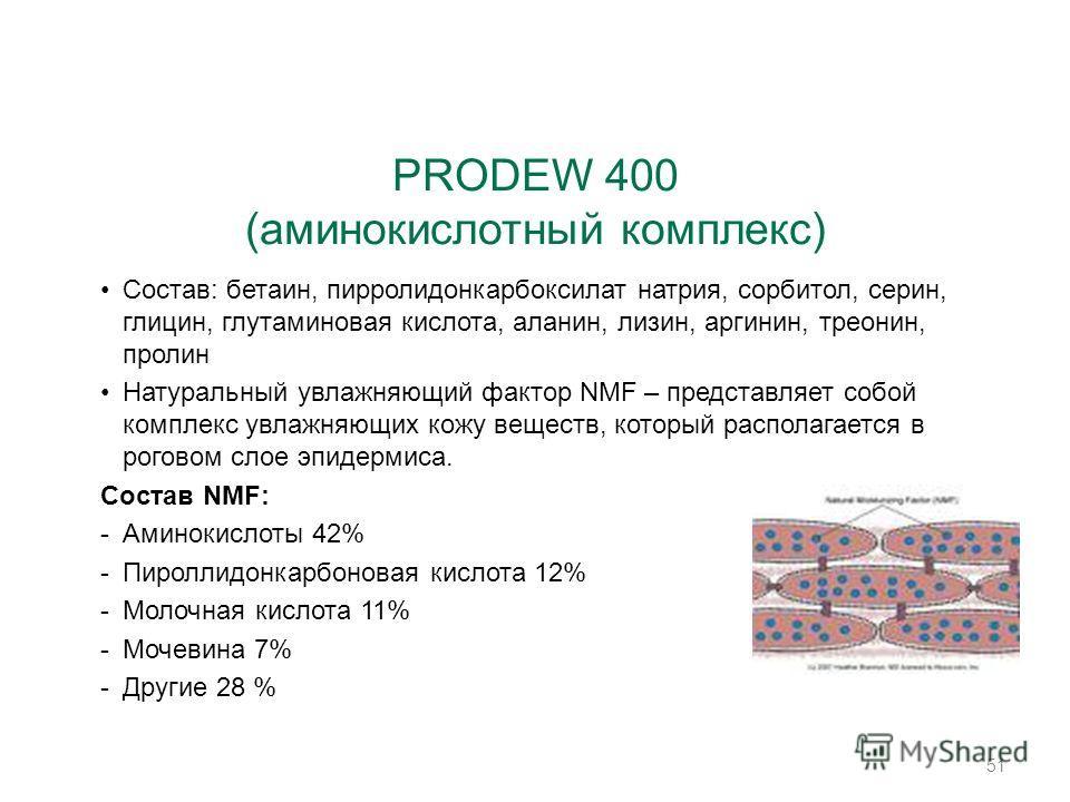 PRODEW 400 (аминокислотный комплекс) Состав: бетаин, пирролидонкарбоксилат натрия, сорбитол, серин, глицин, глутаминовая кислота, аланин, лизин, аргинин, треонин, пролин Натуральный увлажняющий фактор NMF – представляет собой комплекс увлажняющих кож