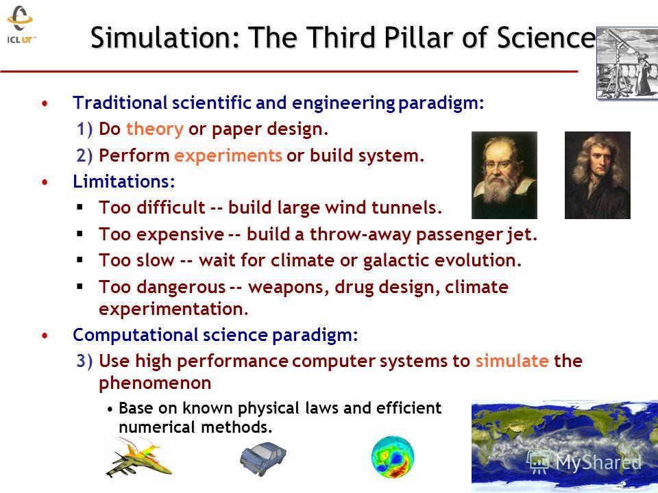 3 Simulation: The Third Pillar of Science Simulation: The Third Pillar of Science Traditional scientific and engineering paradigm: 1)Do theory or paper design. 2)Perform experiments or build system. Limitations: Too difficult -- build large wind tunn