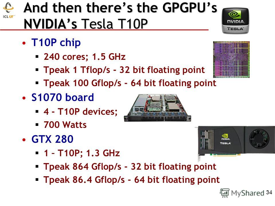 And then theres the GPGPUs NVIDIAs Tesla T10P T10P chip 240 cores; 1.5 GHz Tpeak 1 Tflop/s - 32 bit floating point Tpeak 100 Gflop/s - 64 bit floating point S1070 board 4 - T10P devices; 700 Watts GTX 280 1 – T10P; 1.3 GHz Tpeak 864 Gflop/s - 32 bit