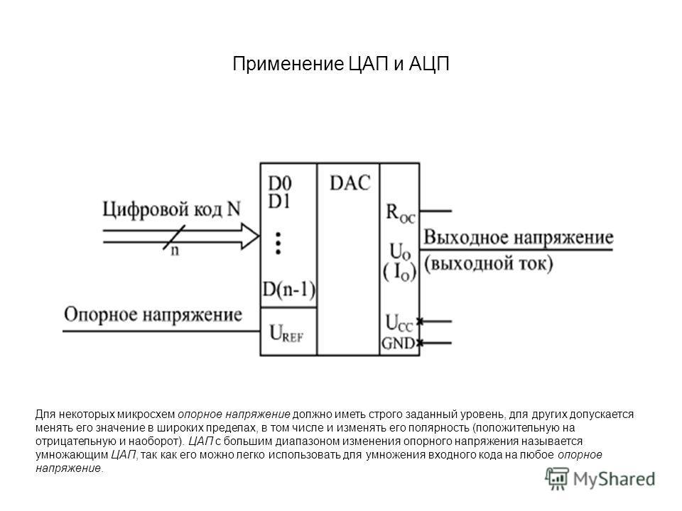 Применение ЦАП и АЦП Для некоторых микросхем опорное напряжение должно иметь строго заданный уровень, для других допускается менять его значение в широких пределах, в том числе и изменять его полярность (положительную на отрицательную и наоборот). ЦА