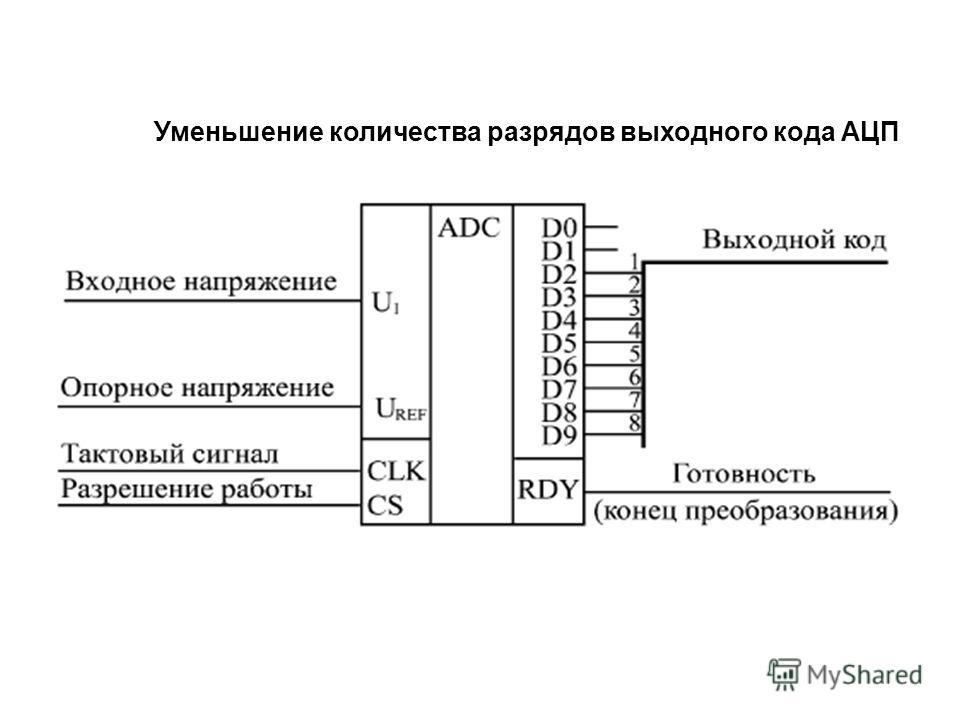 Уменьшение количества разрядов выходного кода АЦП