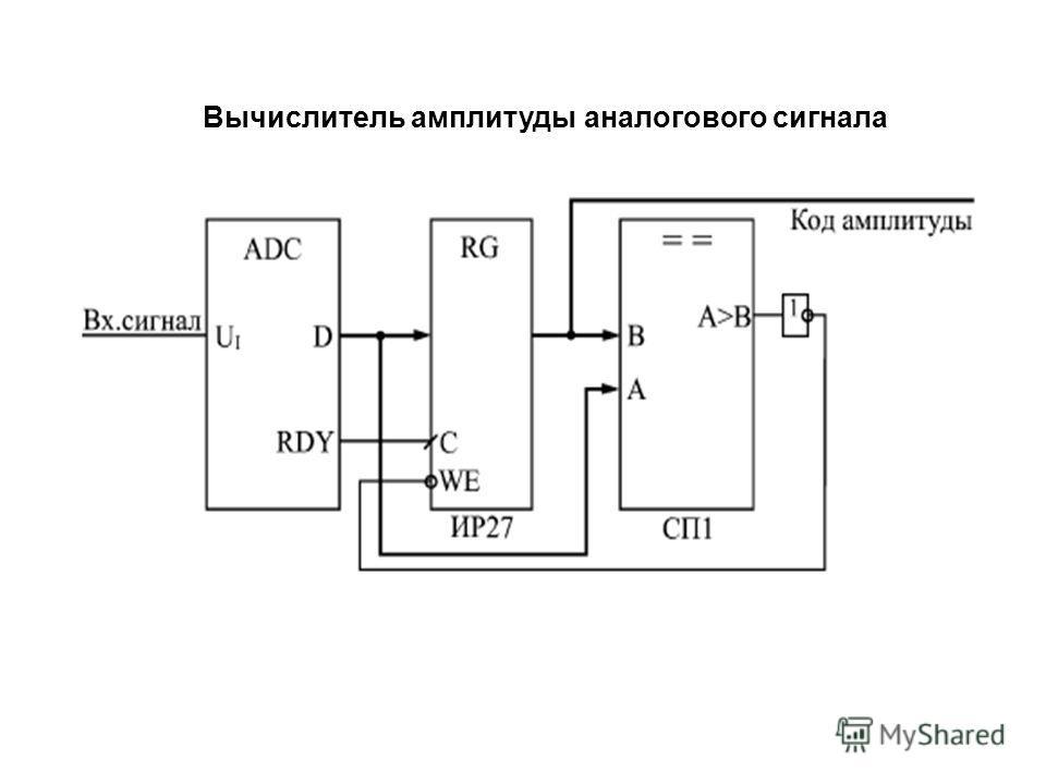 Вычислитель амплитуды аналогового сигнала