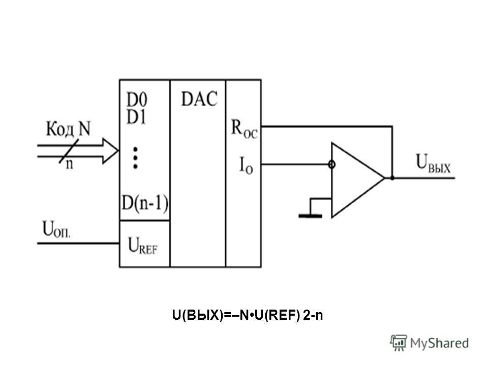 U(ВЫХ)=–NU(REF) 2-n