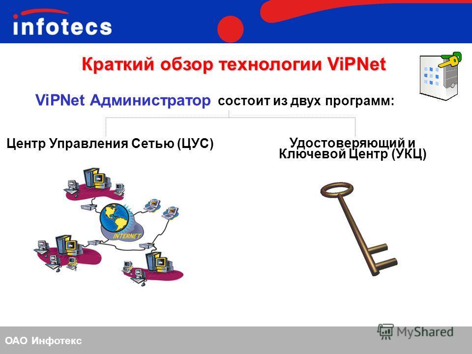 ОАО Инфотекс Краткий обзор технологии ViPNet ViPNet Администратор состоит из двух программ: Удостоверяющий и Ключевой Центр (УКЦ) Центр Управления Сетью (ЦУС)
